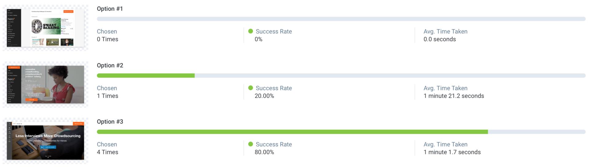 Results-heroX-multi-variate-test